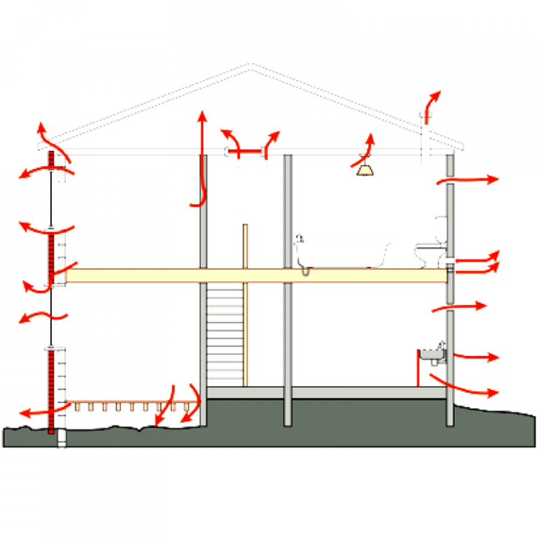 How To Pass An Air Tightness Test UKBC